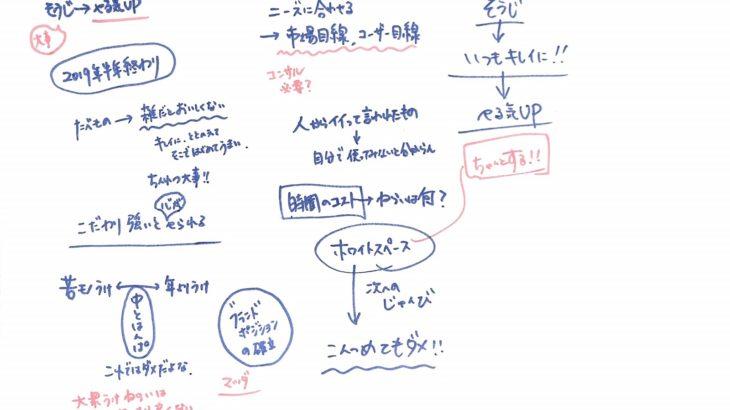 ブランドポジションの確立【ピア・メンタリング第9回】